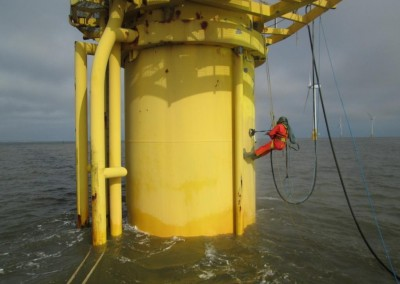 Blasting turbine utilising Abfad's Magnetic Positioning Aid to provide stability