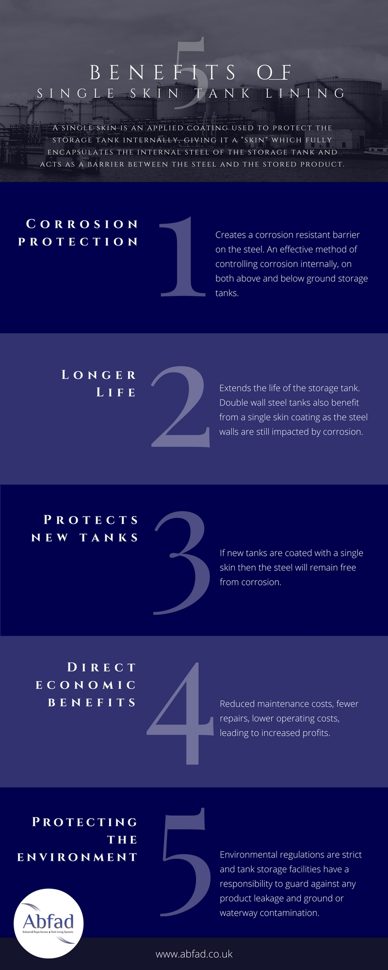5 benefits of single skin tank lining infographic